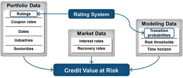 TenPoint7 | MATLAB Statistics and Machine Learning in Credit Risk